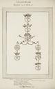 Family tree of Henry V
